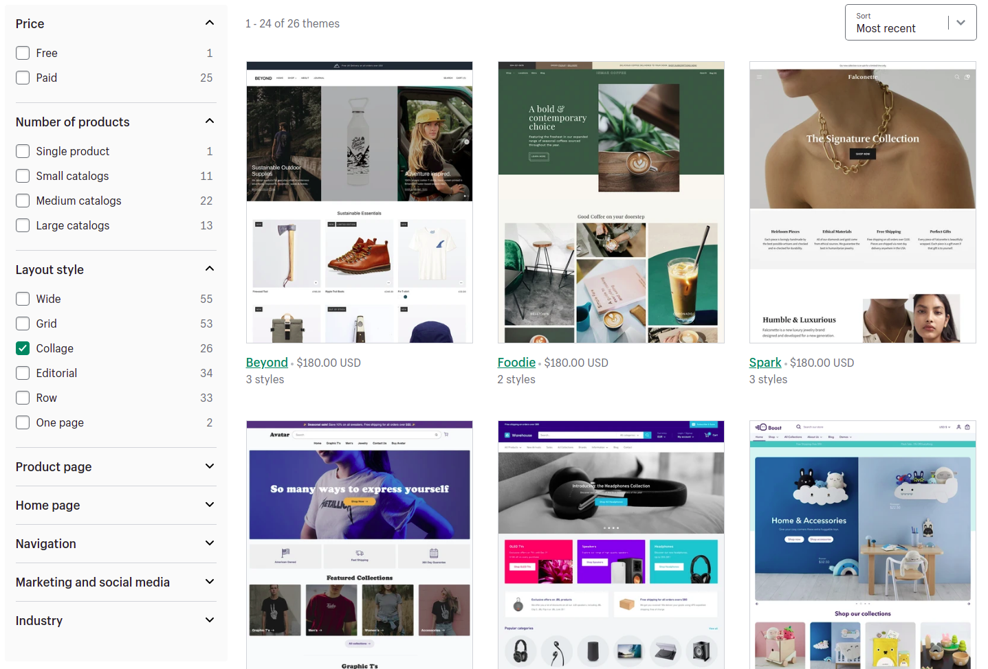 Shopify Theme and SEO