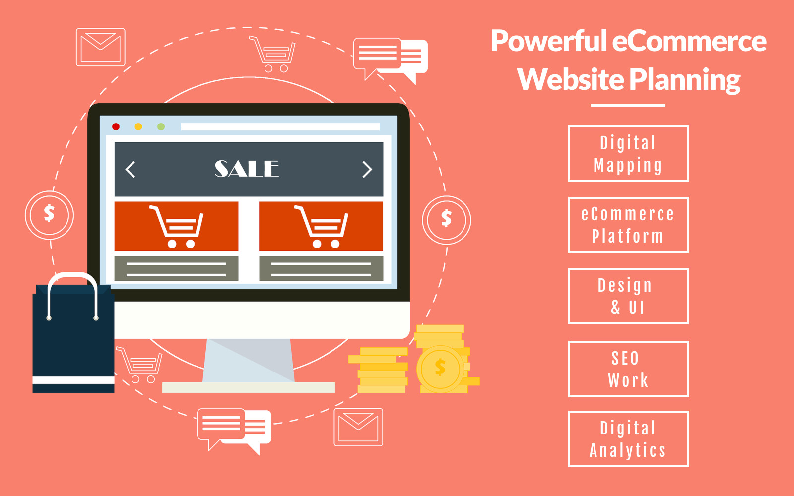 eCommerce Website Design Planning